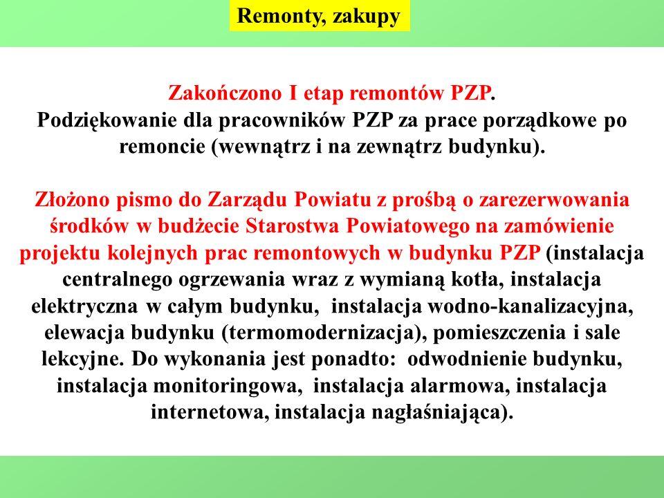 Remonty, zakupy Zakończono I etap remontów PZP.