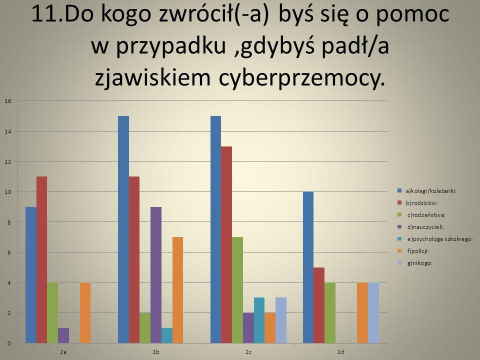 11.Do kogo zwrócił(-a) byś się o pomoc w przypadku,gdybyś padł/a zjawiskiem cyberprzemocy.