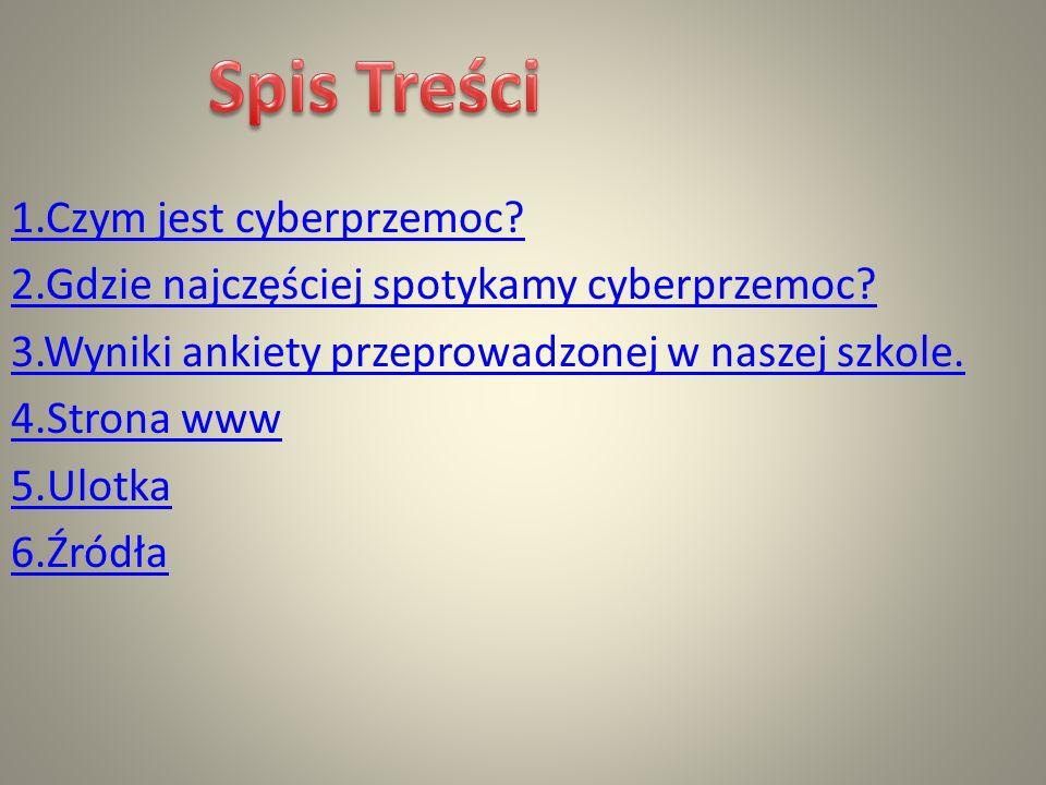 1.Czym jest cyberprzemoc.2.Gdzie najczęściej spotykamy cyberprzemoc.
