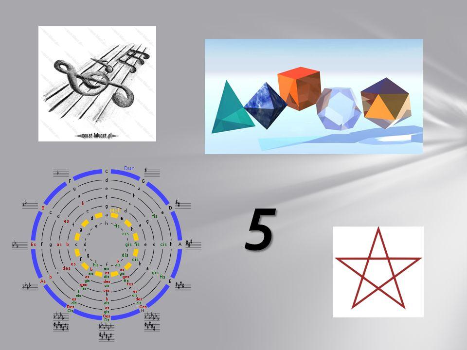 Seria występuje w czterech postaciach: Ad. 1:Postać oryginalna: Ad. 3:Odczytanie od tyłu to seria retragonalna, tzw. rak: Ad. 2:Odbicie jej w pionie t