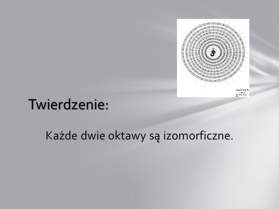 …wymagająca całkowitego oddania. Georg Cantor (1845 -1918)Wolfgang Amadeusz Mozart (1756-1791) Gottfried Wilhelm Leibniz (1646-1716) Robert Schumann (