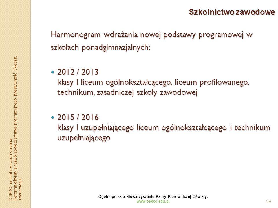 26 Szkolnictwo zawodowe Harmonogram wdrażania nowej podstawy programowej w szkołach ponadgimnazjalnych: 2012 / 2013 klasy I liceum ogólnokształcącego,