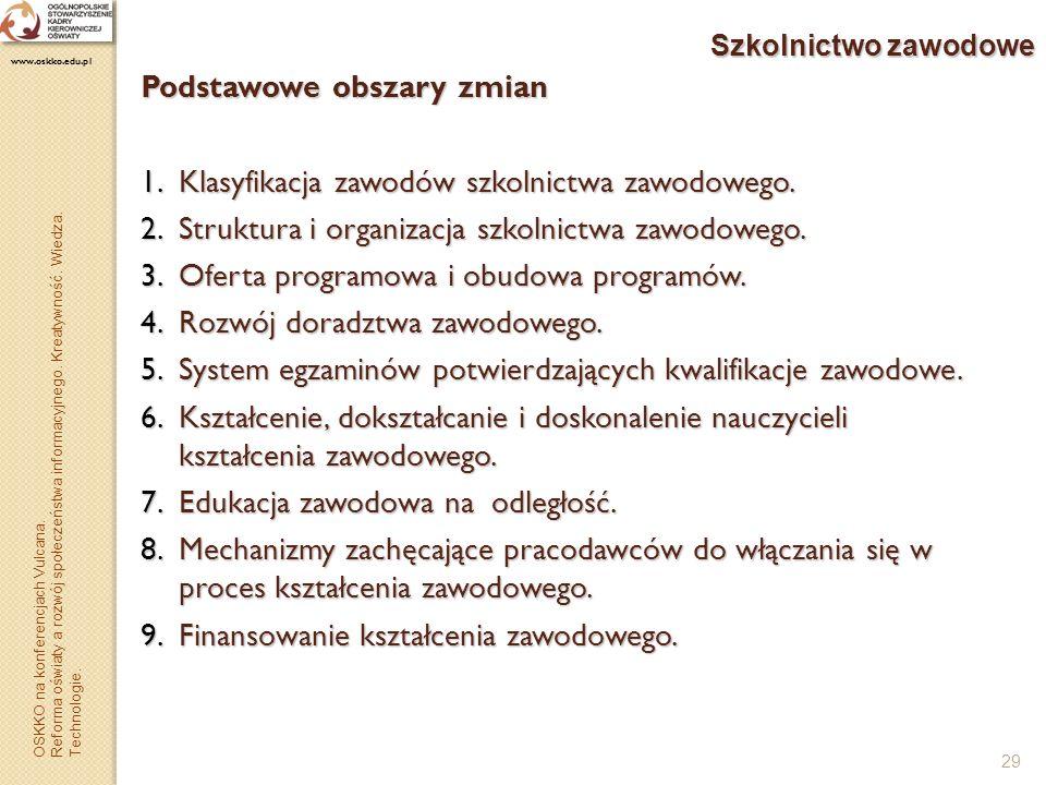 29 Szkolnictwo zawodowe Podstawowe obszary zmian 1.Klasyfikacja zawodów szkolnictwa zawodowego. 2.Struktura i organizacja szkolnictwa zawodowego. 3.Of