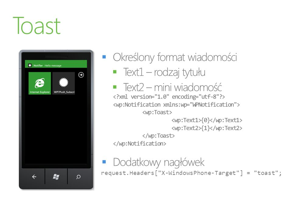 request.Headers[ X-WindowsPhone-Target ] = toast ;