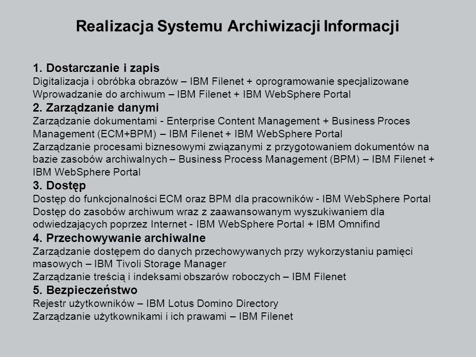 DS3512 Biblioteka TS3200 Skanowanie Opis merytoryczny obieótow Pliki wzorcowe oraz pochodne Metadane System Archiwizacji Informacji Archiwum oraz kopie bezpieczeństwa PORTAL