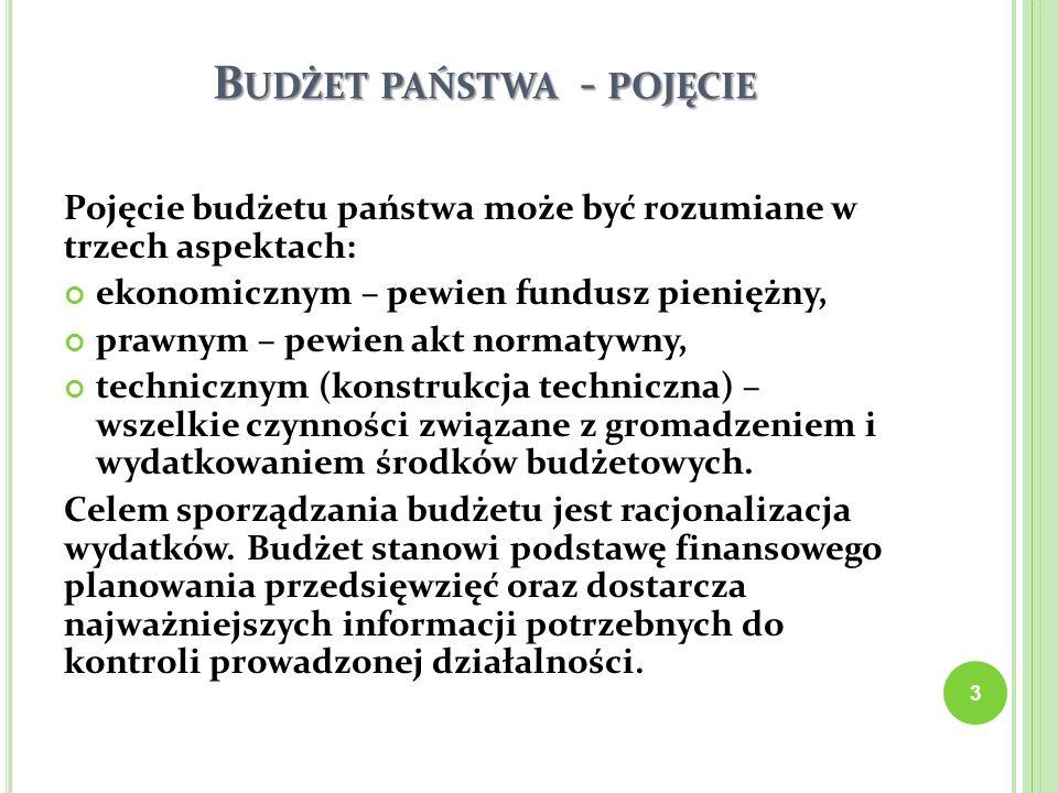 B UDŻET PAŃSTWA - POJĘCIE Pojęcie budżetu państwa może być rozumiane w trzech aspektach: ekonomicznym – pewien fundusz pieniężny, prawnym – pewien akt