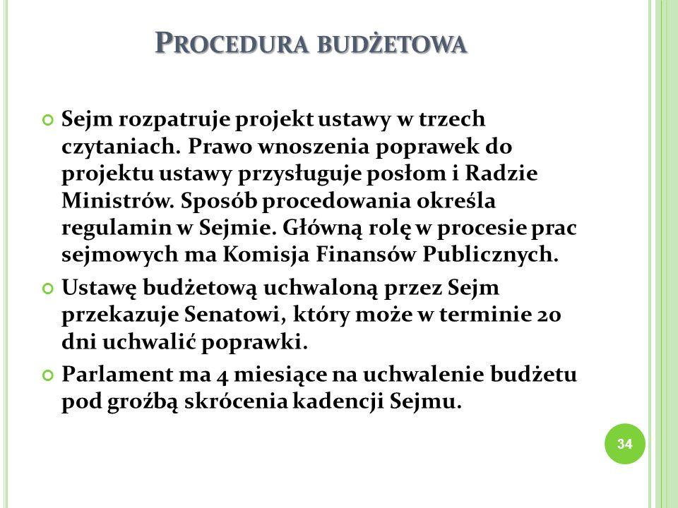 P ROCEDURA BUDŻETOWA Sejm rozpatruje projekt ustawy w trzech czytaniach. Prawo wnoszenia poprawek do projektu ustawy przysługuje posłom i Radzie Minis