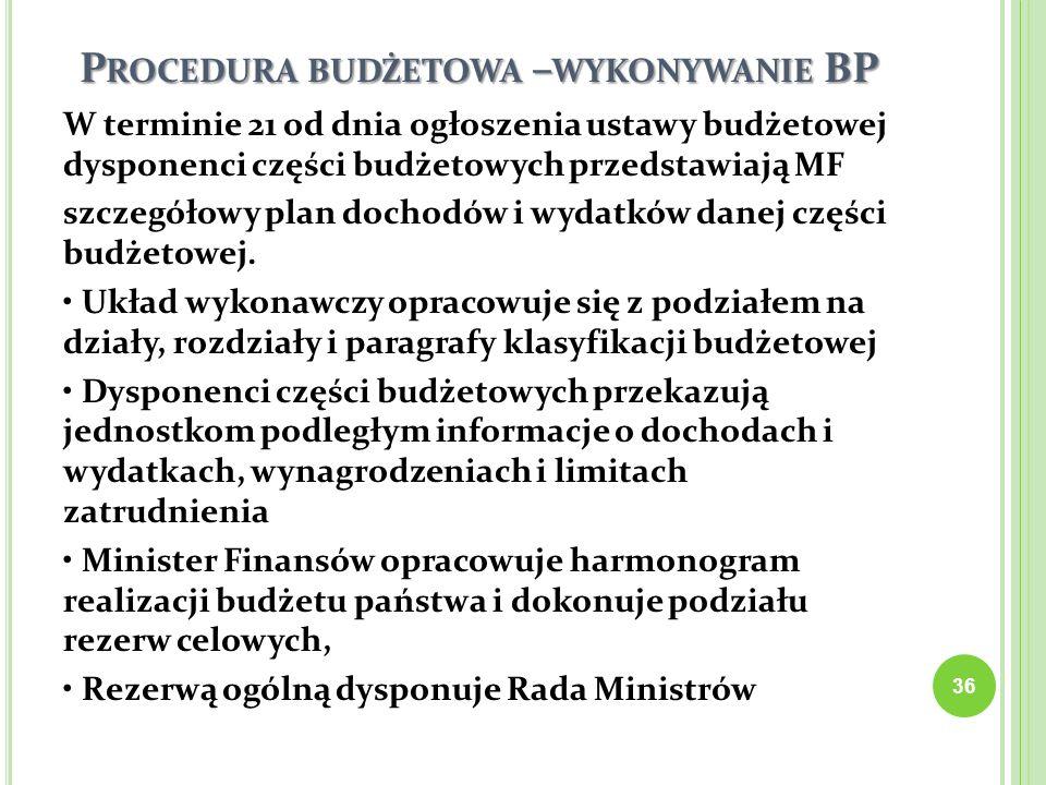 P ROCEDURA BUDŻETOWA – WYKONYWANIE BP W terminie 21 od dnia ogłoszenia ustawy budżetowej dysponenci części budżetowych przedstawiają MF szczegółowy pl