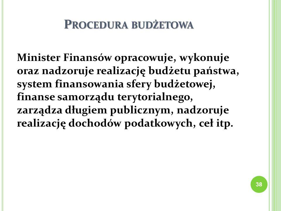 P ROCEDURA BUDŻETOWA Minister Finansów opracowuje, wykonuje oraz nadzoruje realizację budżetu państwa, system finansowania sfery budżetowej, finanse s