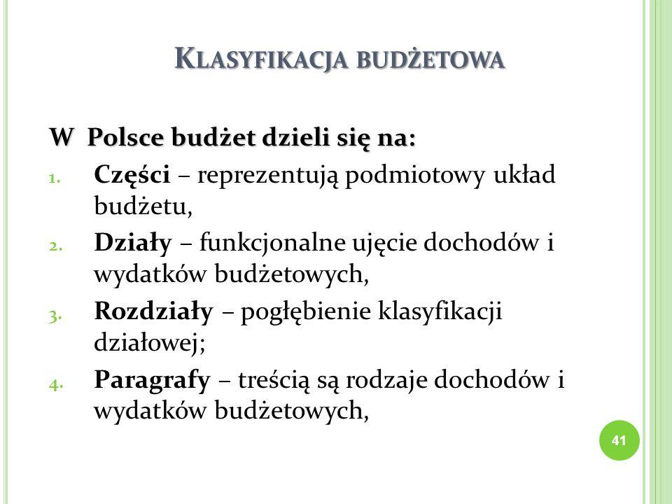 K LASYFIKACJA BUDŻETOWA K LASYFIKACJA BUDŻETOWA W Polsce budżet dzieli się na: 1. Części – reprezentują podmiotowy układ budżetu, 2. Działy – funkcjon