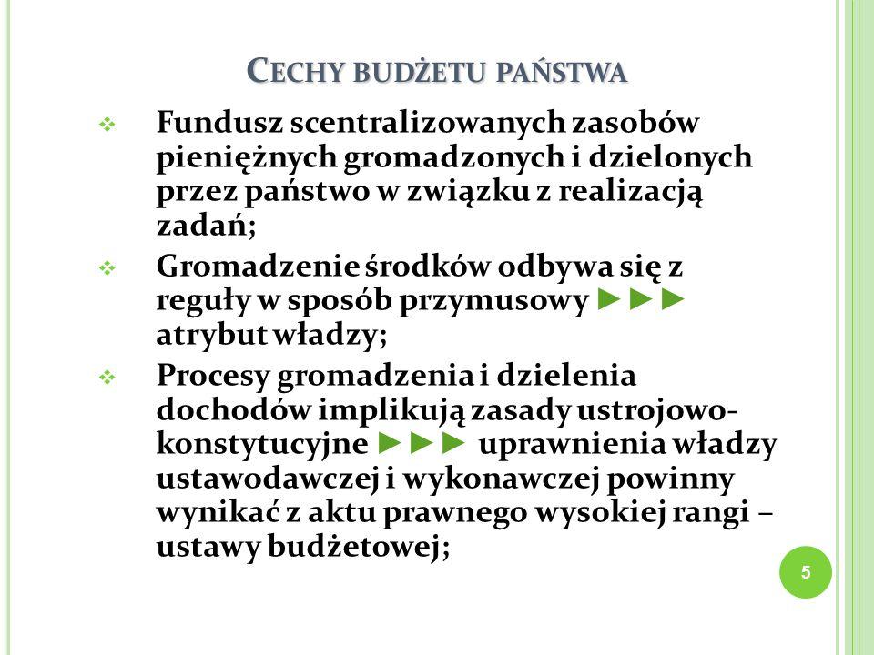 C ECHY BUDŻETU PAŃSTWA Fundusz scentralizowanych zasobów pieniężnych gromadzonych i dzielonych przez państwo w związku z realizacją zadań; Gromadzenie