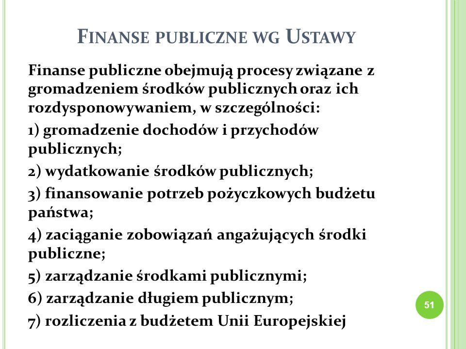 F INANSE PUBLICZNE WG U STAWY Finanse publiczne obejmują procesy związane z gromadzeniem środków publicznych oraz ich rozdysponowywaniem, w szczególno