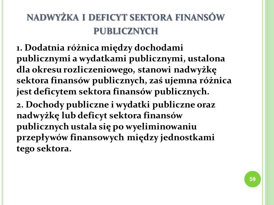 NADWYŻKA I DEFICYT SEKTORA FINANSÓW PUBLICZNYCH 1. Dodatnia różnica między dochodami publicznymi a wydatkami publicznymi, ustalona dla okresu rozlicze