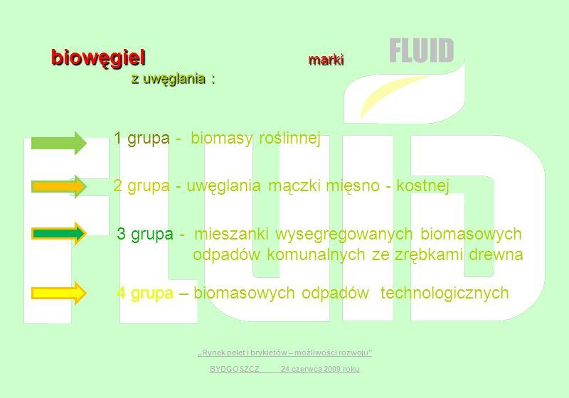 biowęgiel marki biowęgiel marki z uwęglania : z uwęglania : FLUID 1 grupa - biomasy roślinnej 2 grupa - uwęglania mączki mięsno - kostnej 3 grupa - mi