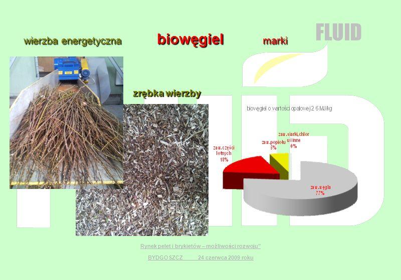 FLUID Rynek pelet i brykietów – możliwości rozwoju BYDGOSZCZ 24 czerwca 2009 roku wierzba energetyczna energetyczna biowęgiel biowęgiel marki zrębka w