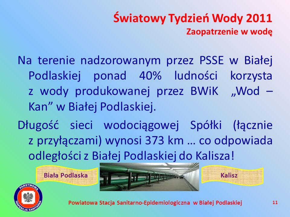 Powiatowa Stacja Sanitarno-Epidemiologiczna w Białej Podlaskiej Na terenie nadzorowanym przez PSSE w Białej Podlaskiej ponad 40% ludności korzysta z w