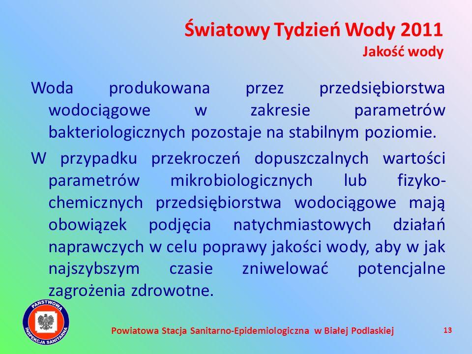 Powiatowa Stacja Sanitarno-Epidemiologiczna w Białej Podlaskiej Woda produkowana przez przedsiębiorstwa wodociągowe w zakresie parametrów bakteriologi