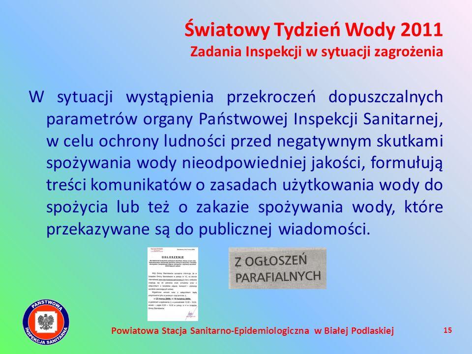 Powiatowa Stacja Sanitarno-Epidemiologiczna w Białej Podlaskiej W sytuacji wystąpienia przekroczeń dopuszczalnych parametrów organy Państwowej Inspekc