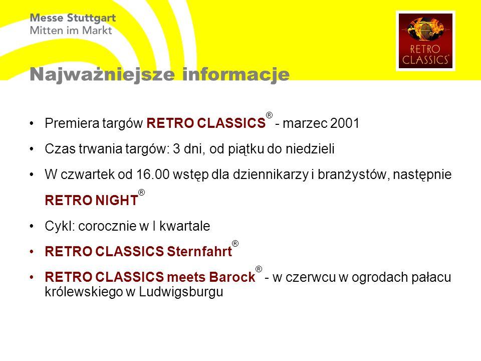 Najważniejsze informacje Premiera targów RETRO CLASSICS ® - marzec 2001 Czas trwania targów: 3 dni, od piątku do niedzieli W czwartek od 16.00 wstęp dla dziennikarzy i branżystów, następnie RETRO NIGHT ® Cykl: corocznie w I kwartale RETRO CLASSICS Sternfahrt ® RETRO CLASSICS meets Barock ® - w czerwcu w ogrodach pałacu królewskiego w Ludwigsburgu
