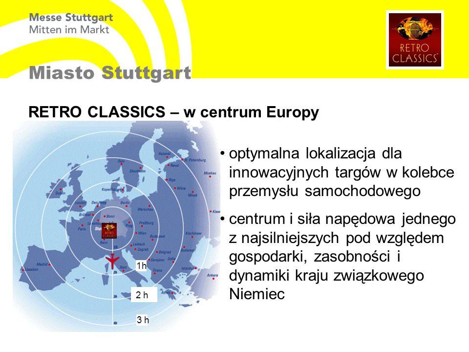 RETRO CLASSICS – w centrum Europy Miasto Stuttgart 3 h 1h optymalna lokalizacja dla innowacyjnych targów w kolebce przemys ł u samochodowego centrum i si ł a napędowa jednego z najsilniejszych pod względem gospodarki, zasobności i dynamiki kraju związkowego Niemiec 2 h