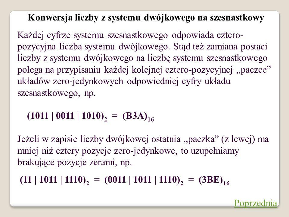 Konwersja liczby z systemu dwójkowego na szesnastkowy Każdej cyfrze systemu szesnastkowego odpowiada cztero- pozycyjna liczba systemu dwójkowego. Stąd