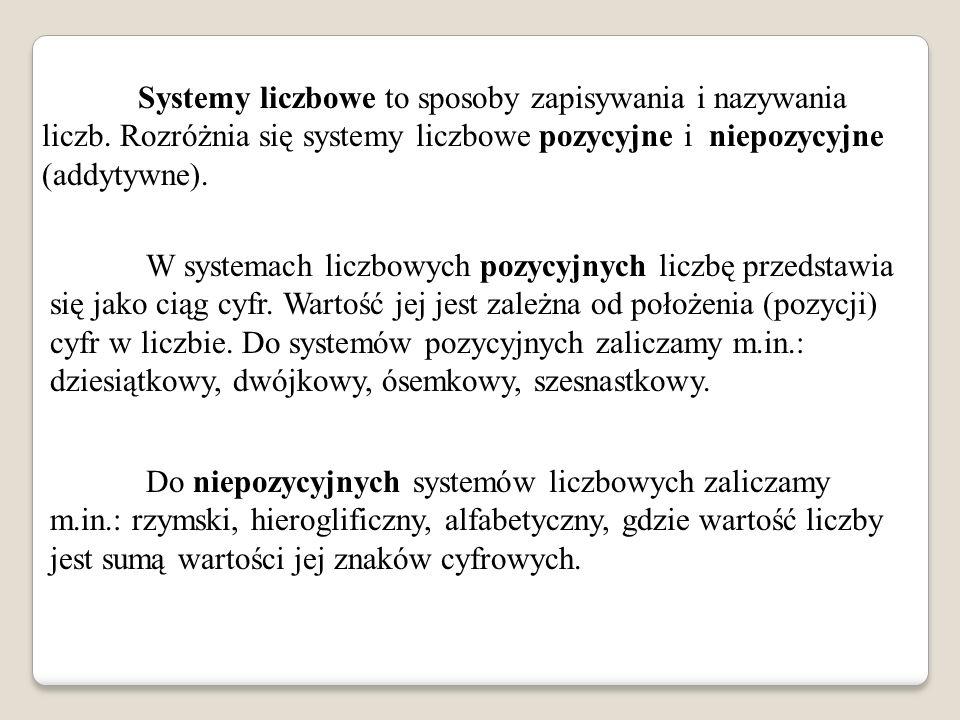 Systemy pozycyjne Dziesiątkowy Binarny, czyli dwójkowy Ósemkowy Szesnastkowy