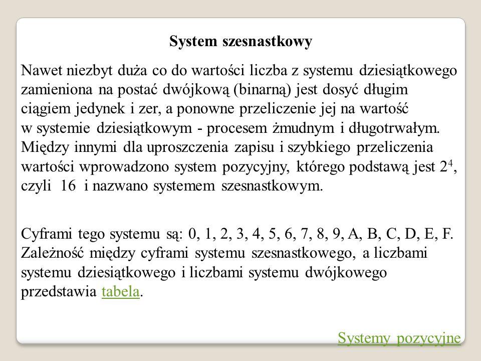 System szesnastkowy Nawet niezbyt duża co do wartości liczba z systemu dziesiątkowego zamieniona na postać dwójkową (binarną) jest dosyć długim ciągie