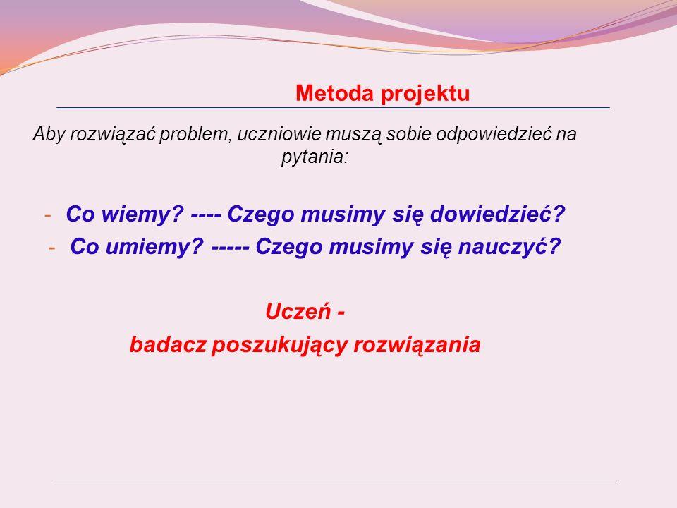 Metoda projektu Aby rozwiązać problem, uczniowie muszą sobie odpowiedzieć na pytania: - Co wiemy? ---- Czego musimy się dowiedzieć? - Co umiemy? -----