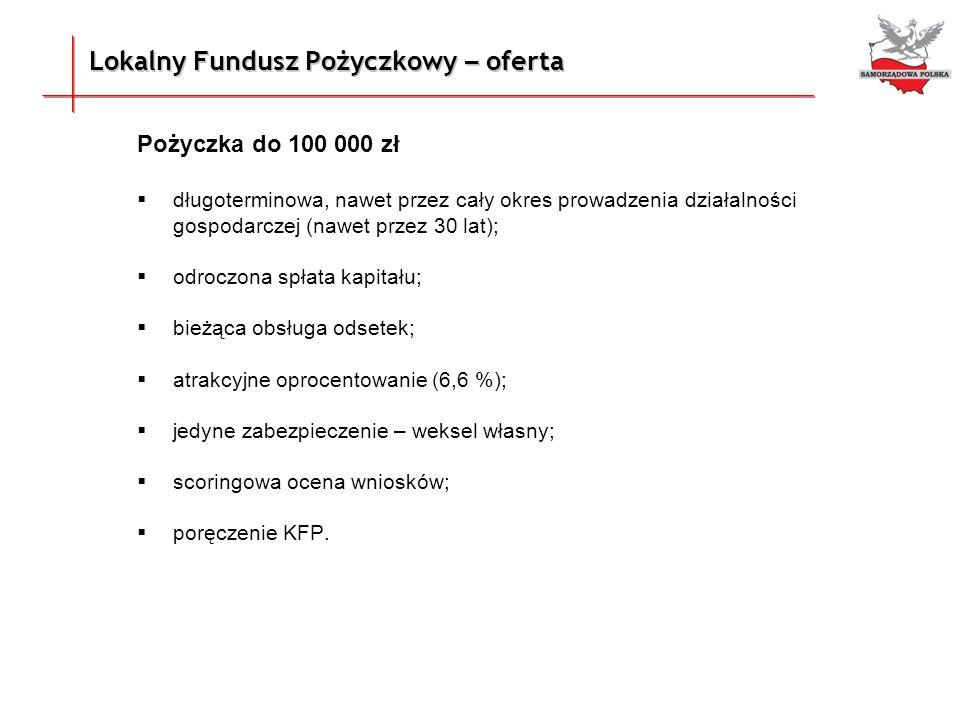 Lokalny Fundusz Pożyczkowy – oferta Pożyczka do 100 000 zł długoterminowa, nawet przez cały okres prowadzenia działalności gospodarczej (nawet przez 3