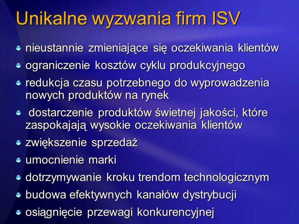 Unikalne wyzwania firm ISV Wybór i wykorzystanie technologii jest dla firm ISV Być albo nie być jaki wpływ ma technologia na bazę klientów jaki wpływ ma technologia na bazę klientów wspieranie dotychczasowych rozwiązań, inwestując w nowe produkty identyfikacja trendów rynkowych nie tylko poprawne działanie, ale również atrakcyjność wizualna, funkcjonalna Technologia