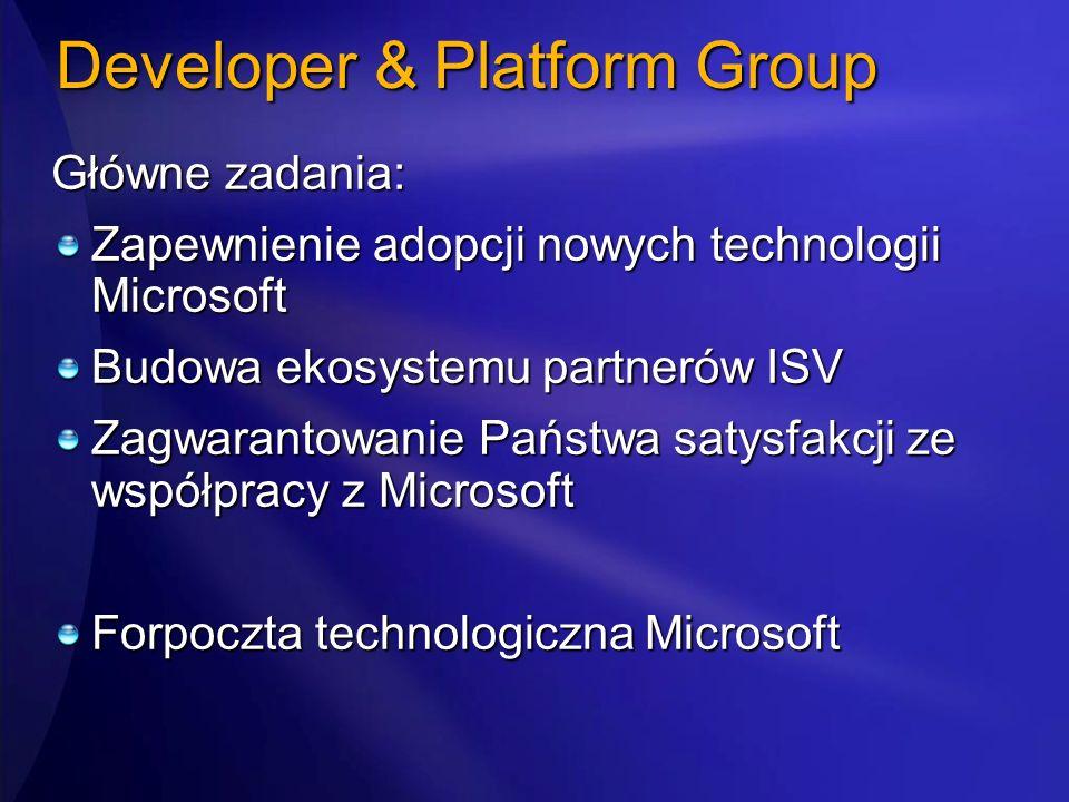 Developer & Platform Group Główne zadania: Zapewnienie adopcji nowych technologii Microsoft Budowa ekosystemu partnerów ISV Zagwarantowanie Państwa sa