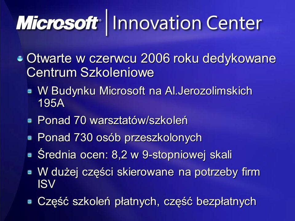 Otwarte w czerwcu 2006 roku dedykowane Centrum Szkoleniowe W Budynku Microsoft na Al.Jerozolimskich 195A Ponad 70 warsztatów/szkoleń Ponad 730 osób pr