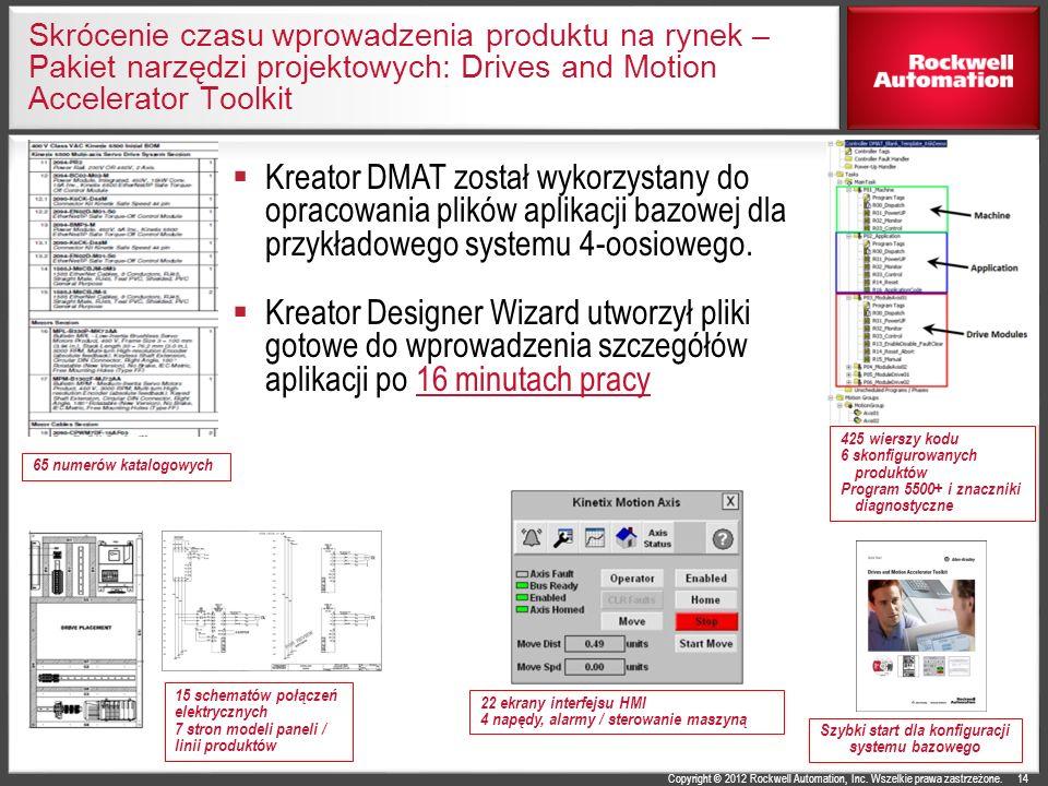 Copyright © 2012 Rockwell Automation, Inc. Wszelkie prawa zastrzeżone. Skrócenie czasu wprowadzenia produktu na rynek – Pakiet narzędzi projektowych: