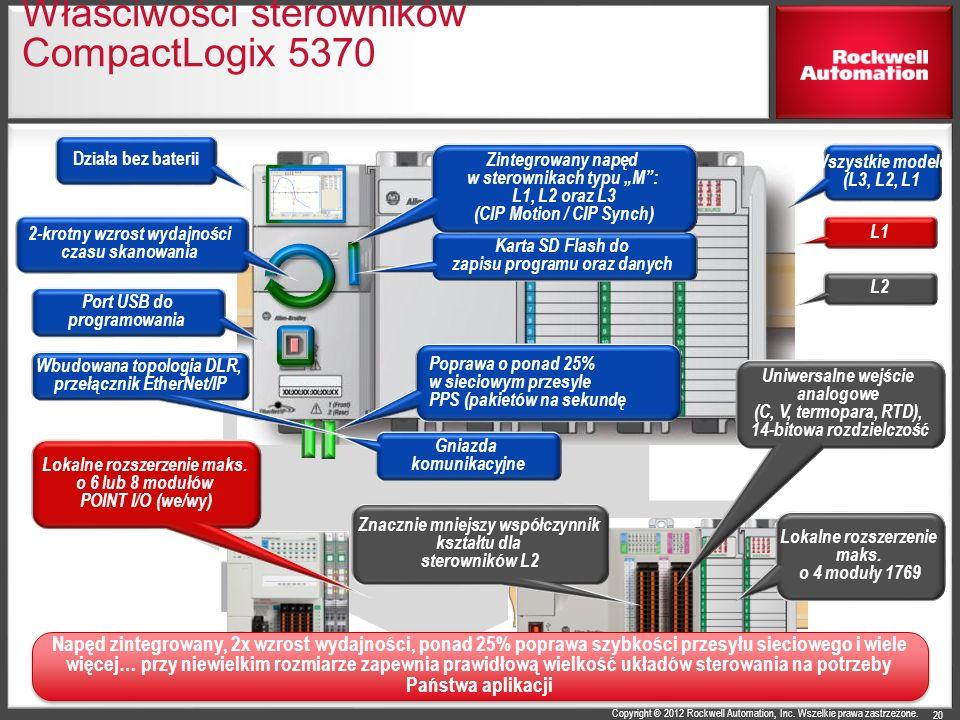 Copyright © 2012 Rockwell Automation, Inc. Wszelkie prawa zastrzeżone. Właściwości sterowników CompactLogix 5370 20 Napęd zintegrowany, 2x wzrost wyda
