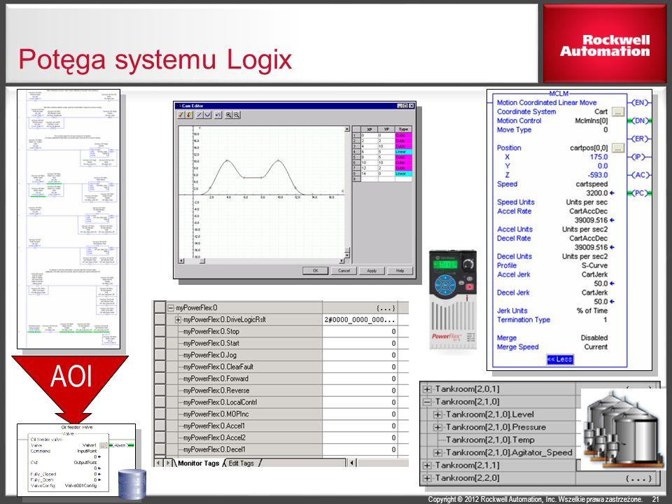 Copyright © 2012 Rockwell Automation, Inc. Wszelkie prawa zastrzeżone.21 Potęga systemu Logix AOI