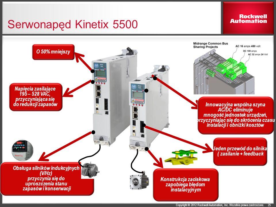 Copyright © 2012 Rockwell Automation, Inc. Wszelkie prawa zastrzeżone. Serwonapęd Kinetix 5500 25 Jeden przewód do silnika ( zasilanie + feedback Inno