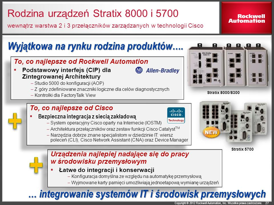 Copyright © 2012 Rockwell Automation, Inc. Wszelkie prawa zastrzeżone. Rodzina urządzeń Stratix 8000 i 5700 wewnątrz warstwa 2 i 3 przełączników zarzą