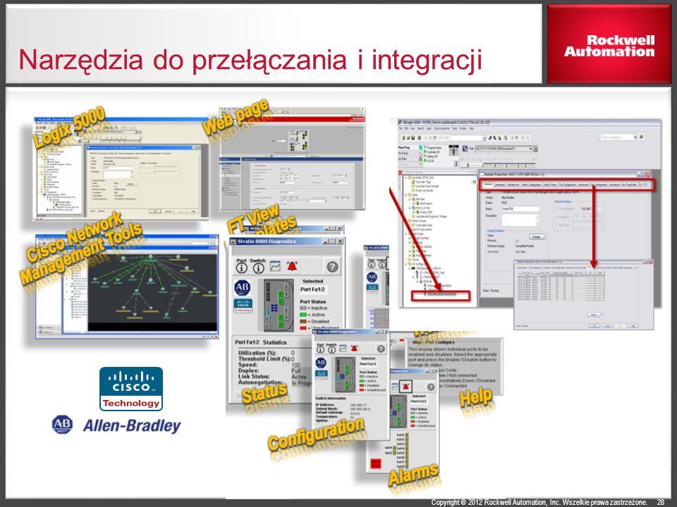 Copyright © 2012 Rockwell Automation, Inc. Wszelkie prawa zastrzeżone. Narzędzia do przełączania i integracji 28