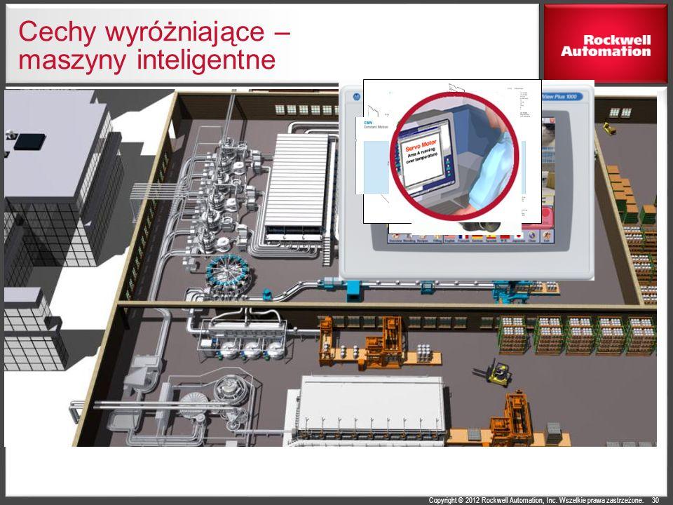 Copyright © 2012 Rockwell Automation, Inc. Wszelkie prawa zastrzeżone. Kontakt ze zdalnym inżynierem serwisowym? Cechy wyróżniające – maszyny intelige