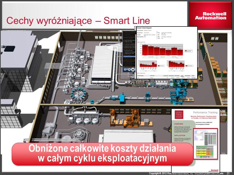 Copyright © 2012 Rockwell Automation, Inc. Wszelkie prawa zastrzeżone. Cechy wyróżniające – Smart Line Obniżone całkowite koszty działania w całym cyk