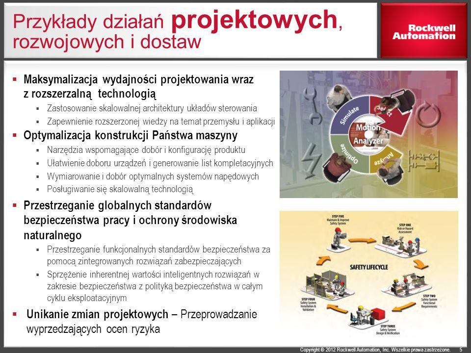 Copyright © 2012 Rockwell Automation, Inc. Wszelkie prawa zastrzeżone. Przykłady działań projektowych, rozwojowych i dostaw Maksymalizacja wydajności