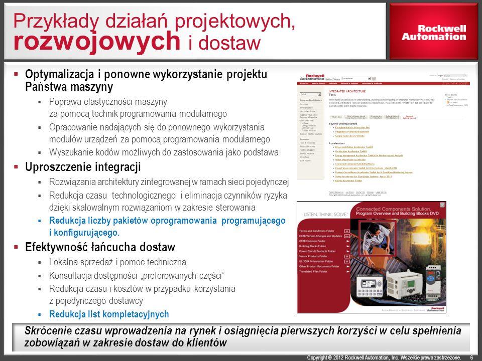 Copyright © 2012 Rockwell Automation, Inc. Wszelkie prawa zastrzeżone. Przykłady działań projektowych, rozwojowych i dostaw Optymalizacja i ponowne wy