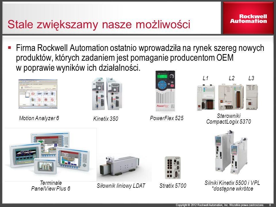 Copyright © 2012 Rockwell Automation, Inc. Wszelkie prawa zastrzeżone. Stale zwiększamy nasze możliwości Firma Rockwell Automation ostatnio wprowadził