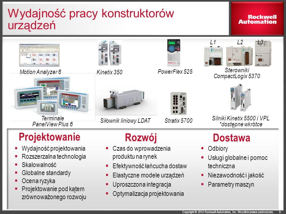 Copyright © 2012 Rockwell Automation, Inc. Wszelkie prawa zastrzeżone. Wydajność pracy konstruktorów urządzeń 9 Odbiory Usługi globalne i pomoc techni
