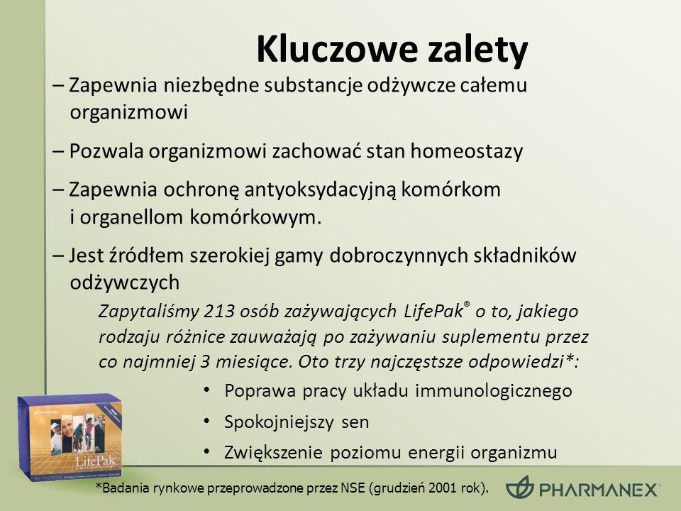 Kluczowe zalety – Zapewnia niezbędne substancje odżywcze całemu organizmowi – Pozwala organizmowi zachować stan homeostazy – Zapewnia ochronę antyoksydacyjną komórkom i organellom komórkowym.