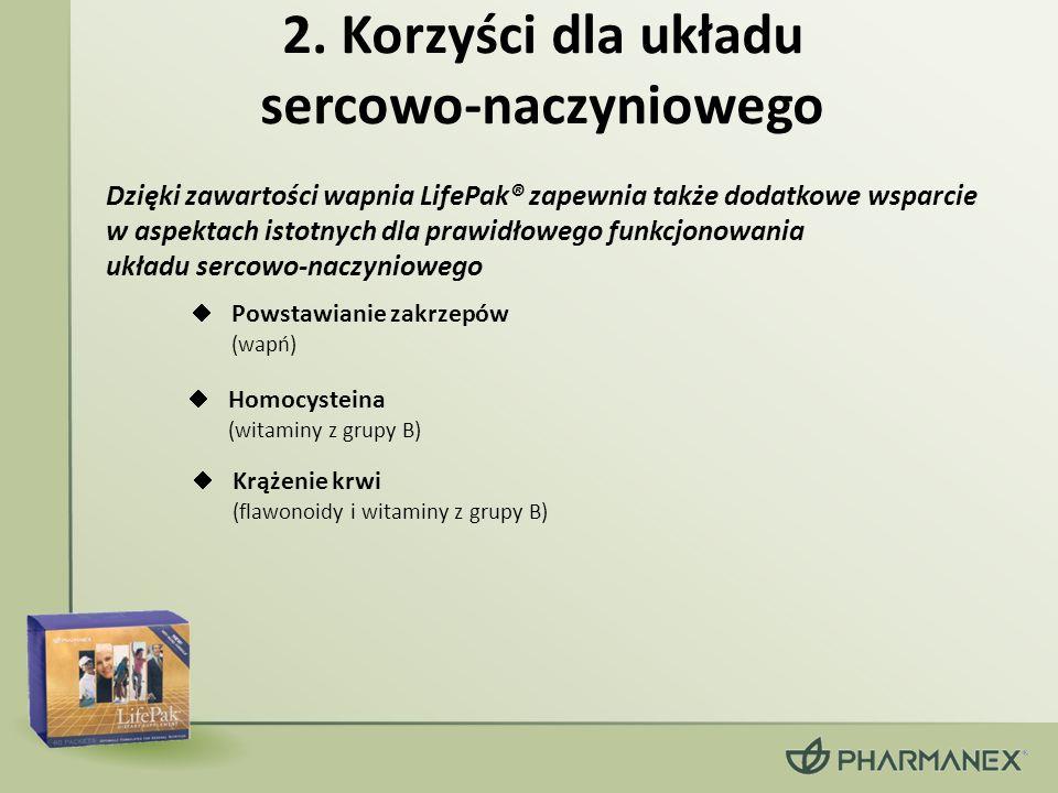 2. Korzyści dla układu sercowo-naczyniowego Homocysteina (witaminy z grupy B) Powstawianie zakrzepów (wapń) Dzięki zawartości wapnia LifePak® zapewnia