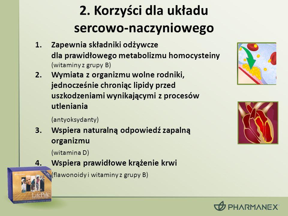 2. Korzyści dla układu sercowo-naczyniowego 1.Zapewnia składniki odżywcze dla prawidłowego metabolizmu homocysteiny (witaminy z grupy B) 2.Wymiata z o