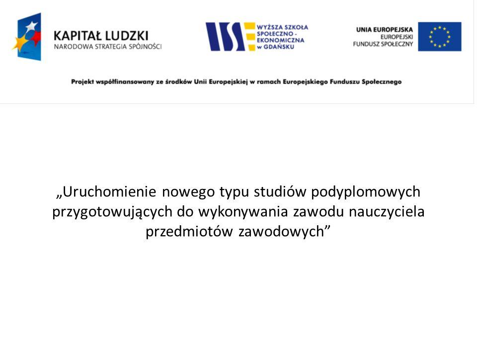 Prezentacja Kurs mówiący jak tworzyć kursy http://informatyka.wroc.pl/kursy/course/view.