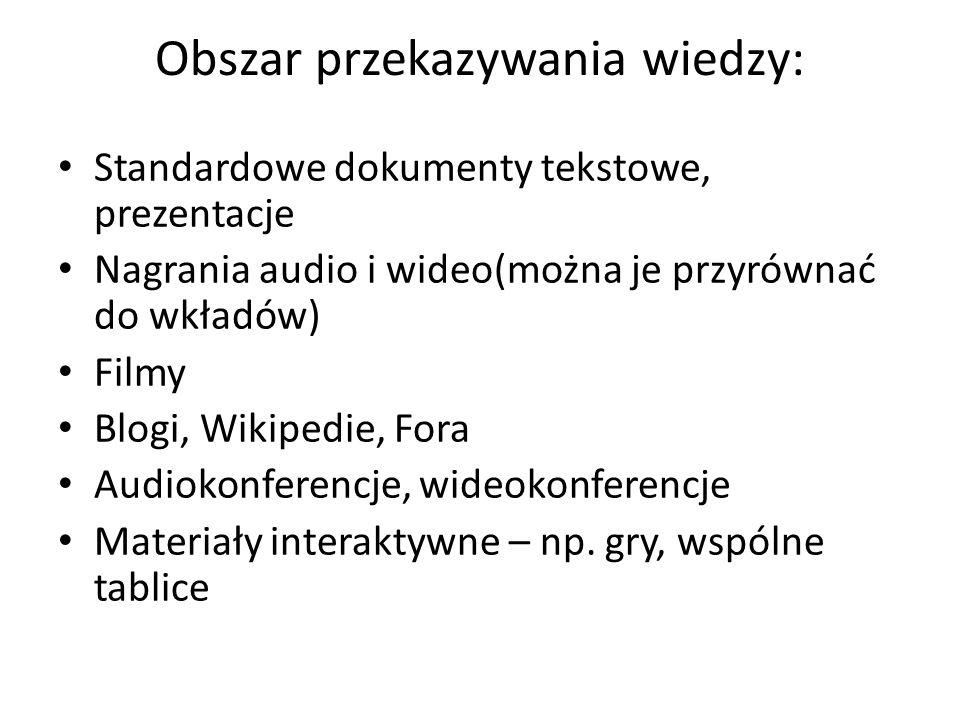 Obszar przekazywania wiedzy: Standardowe dokumenty tekstowe, prezentacje Nagrania audio i wideo(można je przyrównać do wkładów) Filmy Blogi, Wikipedie, Fora Audiokonferencje, wideokonferencje Materiały interaktywne – np.