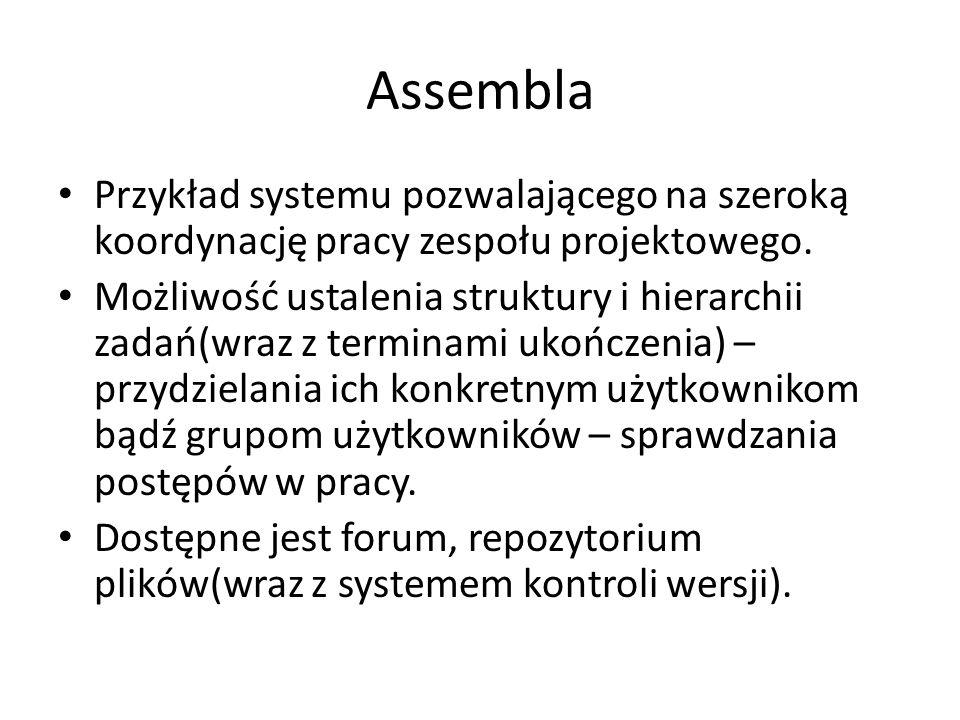 Assembla Przykład systemu pozwalającego na szeroką koordynację pracy zespołu projektowego.